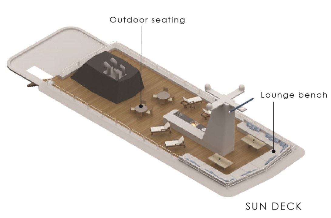 Aqua Expeditions - Aqua Blu - Sun Deck.jpg
